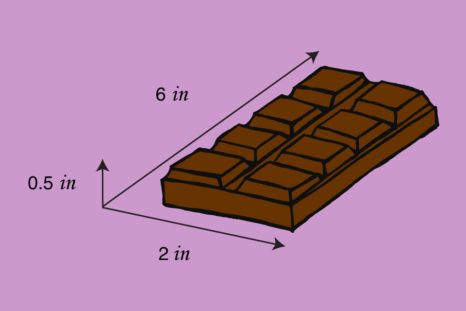 Diagram showing the dimensions of a bar of chocolate